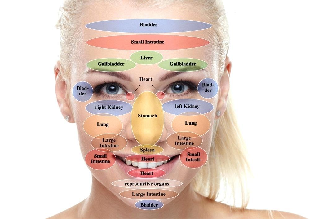 Pain Relief Reflexology Acupressure Reflexology Therapy